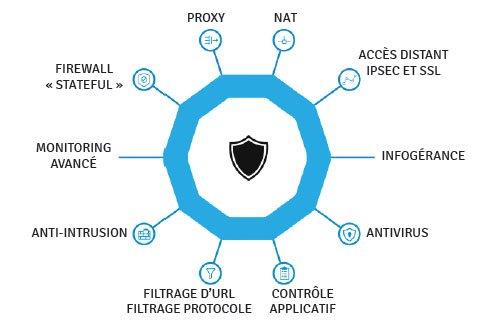 firewall-magic-online-schema