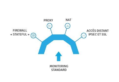 firewall-magic-online-schema-2
