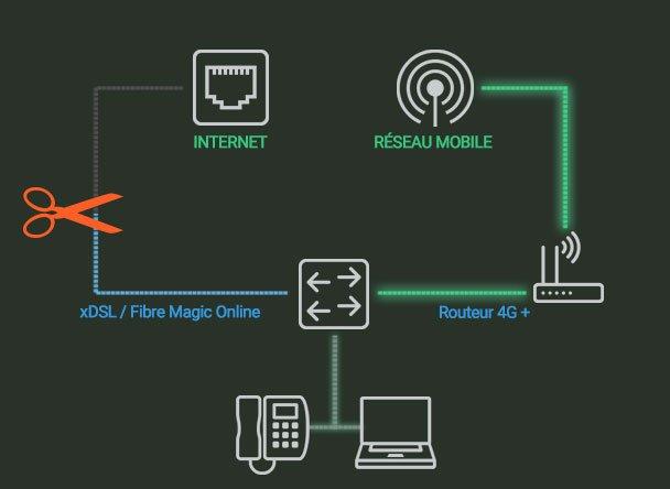 schema-magic-wifi