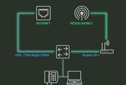 schema-1-magic-wifi